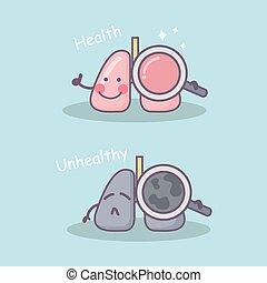 Gesund gegen ungesunde Lunge.