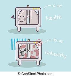 Gesund gegen ungesundes Lungenkonzept.