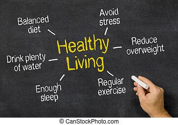 Gesundes Leben.