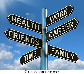 Gesundheitskarriere-Freunde-Schilder zeigen Lebens- und Lebensweise