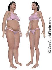 Gewichtsverlust vor und nach vorne