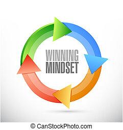 gewinnen, begriff, zeichen, zyklus, mindset