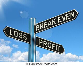 Gewinnverluste oder sogar Schilderpfad zeigen Investitionserträge und Gewinne
