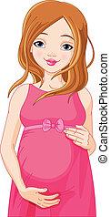 Glückliche schwangere Frau, bereit zum B