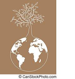 Globaler Baum