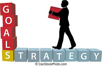Goals STRATEGY-Mann baut Geschäftsblöcke