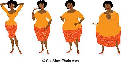 Größenwechsel nach Diät.
