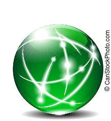 Grüne Kugel-Kommunikation