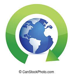 Grüne Pfeile rund um den Globus