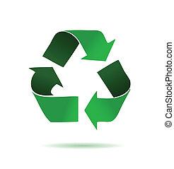 Grünes Recycling