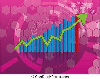 Graph des Wachstums der Investitionen