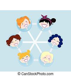 gruppe, vernetzung, sozial