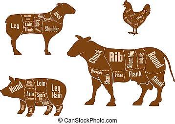 Hühnchen, Schweinefleisch, Fleisch und Lammfleisch.