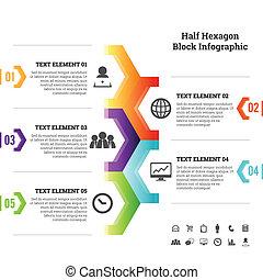 Halb Hexagon Block infographic.