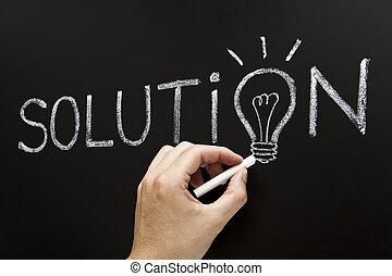 Hand-Lösungskonzept