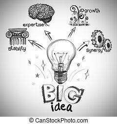 Hand zeichnet das große Ideendiagramm.