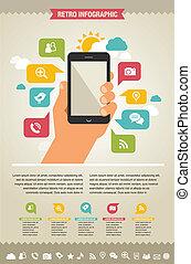 Handy mit Ikonen - infografischer und Webseite