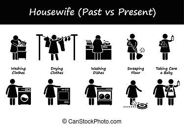 Hausfrauen Vergangenheit gegen Gegenwart