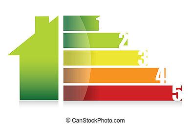 Hausmarkt und bunter Graph