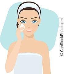 Hautpflege - Lotion