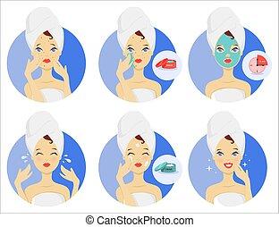 Hautpflege-Routine.