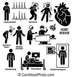 Herz-Kreislauf-Erkrankungen Herzinfarkt.