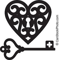 Herz- und Skelettschlüssel