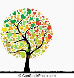 Herzbaum abbrechen