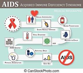 herzfarbe, schaltplan, spritze, aids, virus, stil, syndrom, tasche, ), (, /, symptome, einfache , infographics, wohnung, hiv, therapie, blut, zeichen, antreibstechnik, geschlecht, usw, prävention, fötal
