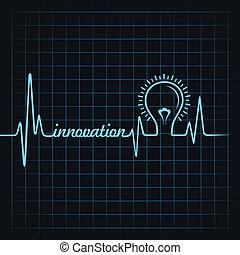 Herzschlag macht Innovation.