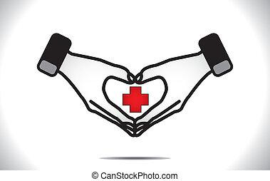 Herzversorgungssicherheitsmedizin plus