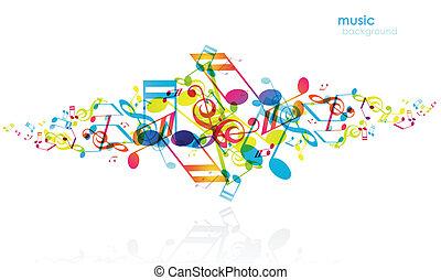 Hintergrund mit Melodien deaktivieren.
