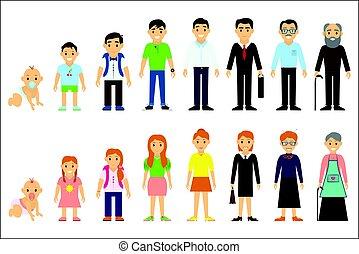 hintergrund., vektor, person., alter, freigestellt, image., karikatur, verschieden, abbildung, generations.