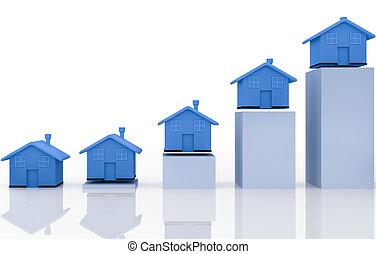 housemarkets, steigend