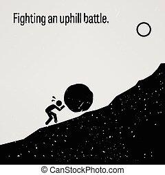 Ich kämpfe gegen eine Bergschlacht.