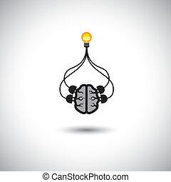Icon von Glühbirne & Gehirn verbunden - Vektorkonzept der Ideenschaffung. Diese Grafik illustriert auch Genie Geist, kluge Person, intelligente Lösungen, Problemlösung, effiziente Nutzung von Gehirn, etc