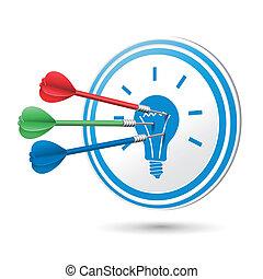 Idea-Konzept-Ziel mit Pfeilen, die darauf treffen.