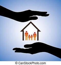 Illustration der Sicherheit von Haus und Familie. Die Grafik enthält Symbole der Heim- und Rückständigkeit und Eltern/Kinder, bedeckt von weiblichen Hand-Silhouetten. Das kann Begriffe wie Versicherung darstellen