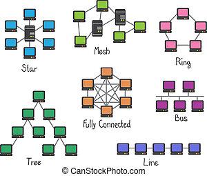 Illustration der Topologie des Netzwerkes - Computernetzwerke
