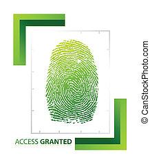 Illustration des gewährten Zugangszeichens