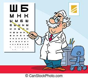 Im Büro eines Augenarztes