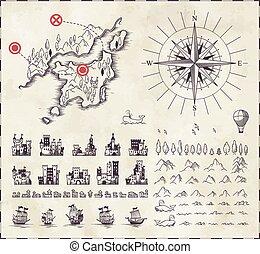 In mittelalterlicher Kartographie.