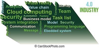 industrie- farbe, grün, wolke, hintergrund, schatten, langer, 4.0, über, wort, vektor, bedingungen