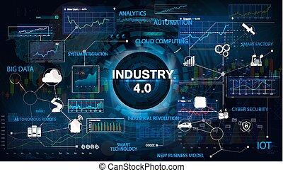 industriebereiche, begriff, 4.0, bannerv