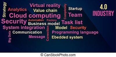 industriebereiche, violett, färben hintergrund, wolke, schatten, langer, 4.0, über, wort, vektor, bedingungen