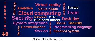 industriebereiche, violett, stil, hintergrund, wolke, vektor, 4.0, über, wort, farbe, wohnung, bedingungen