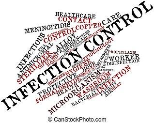 Infektionskontrolle
