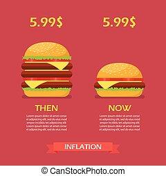 Inflationskonzept von Hamburger