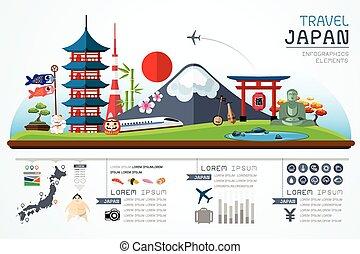 Infografiken reisen Japan