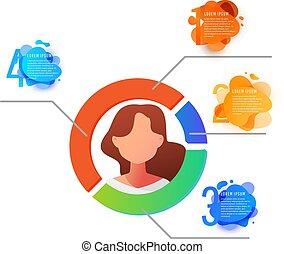 Infographic Business Konzept mit menschlichem Kopf.